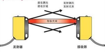 u=3602335653,1411760095&fm=21&gp=0.jpg