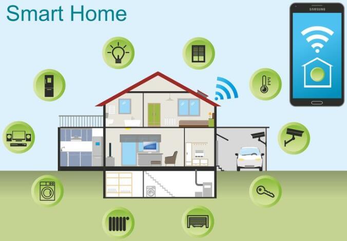 宜家推出智能家居业务部门 大力押注智能技术