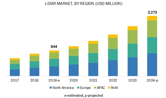 lidar-market11 (1).jpg