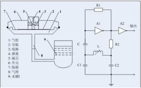 光电传感器的影响因素1.png