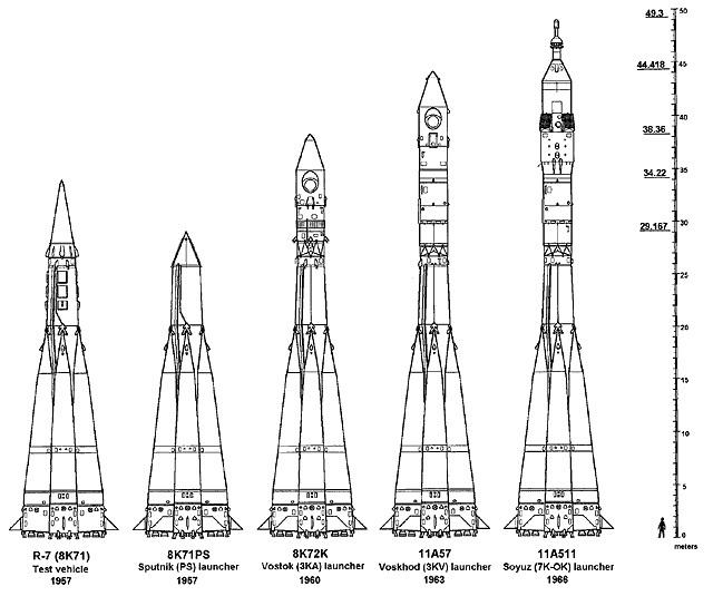 Satellites_Soviet_space_launch_vehicles_GPN-2002-000184.jpg