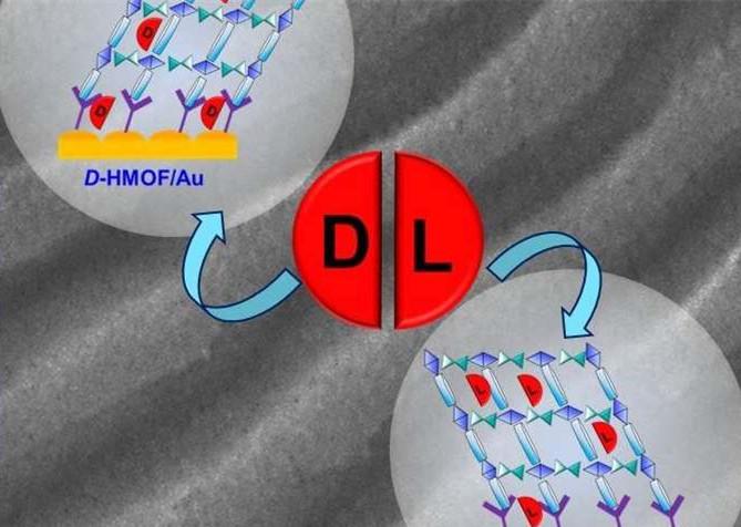 科学家开发出用于药物中镜面分子的超灵敏传感器.jpg