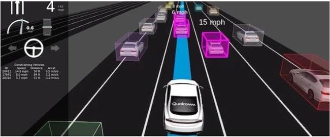 演示了Snapdragon Ride平台的仿真,据报道该平台可以提供道路可视化。.jpg