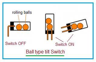 Ball-type-tilt-switch.jpg