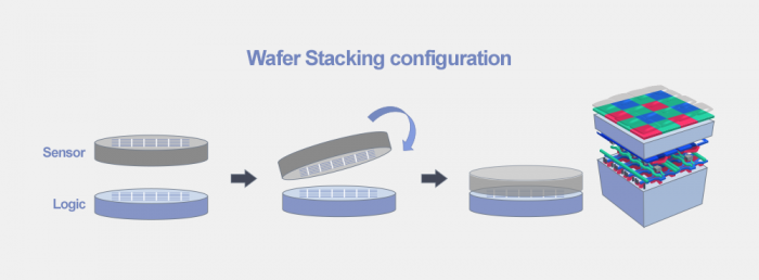 Fig-4-Wafer-stacking-SK-Hynix-e1611162520366.png
