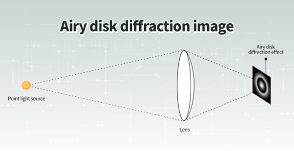 Diffraction-Lens.png