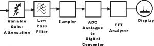 Digital-Spectrum-Analyzer-1-300x91.png