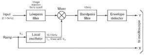 Block-Diagram-5-300x115.png