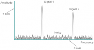 Frequency-domain-response-300x162.png