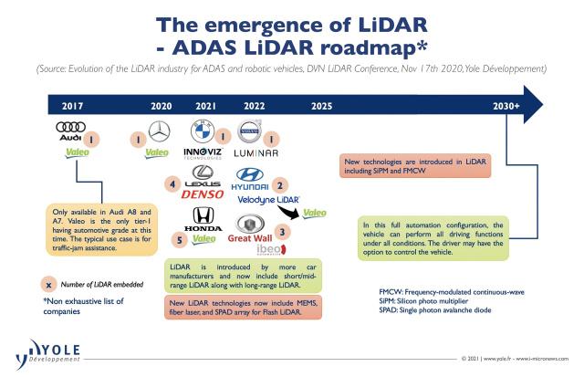Lidar-design-wins_2000.jpg
