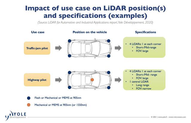 Lidar_use-cases.jpg