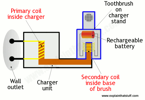 how-induction-charger-works.png
