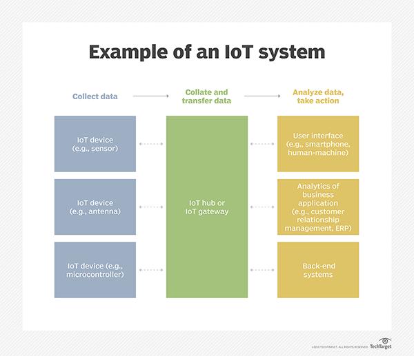 iota-iot_system_desktop.png