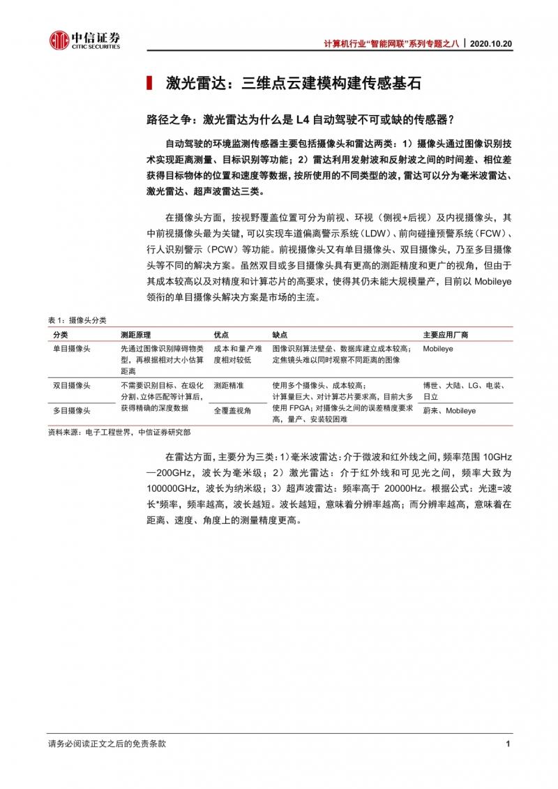 """激光雷达——自动驾驶汽车的""""火眼金睛"""".pdf_5.jpg"""