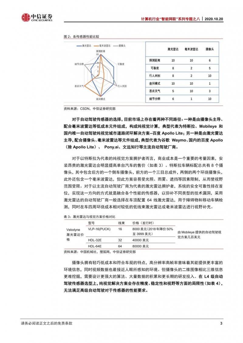 """激光雷达——自动驾驶汽车的""""火眼金睛"""".pdf_7.jpg"""