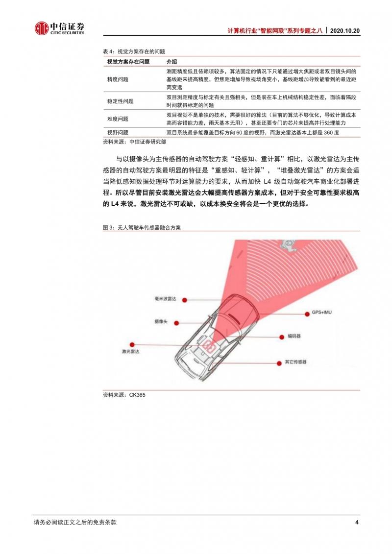 """激光雷达——自动驾驶汽车的""""火眼金睛"""".pdf_8.jpg"""