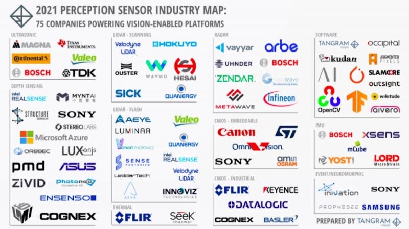 perception-sensor-industry-map.jpg