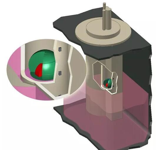 霍尔传感器可用于贮液池中的液位传感检测