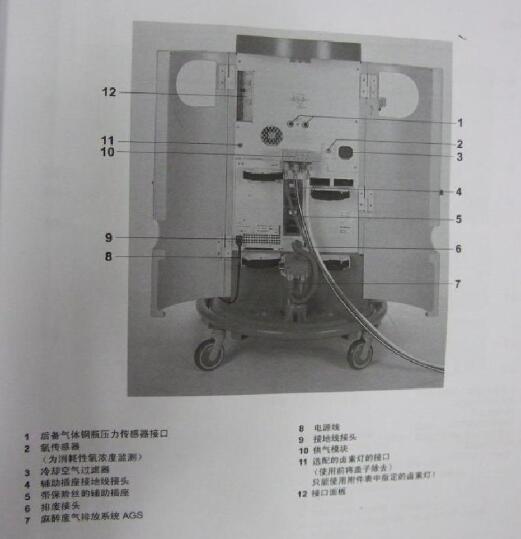 医用氧气传感器在麻醉呼吸机中的应用