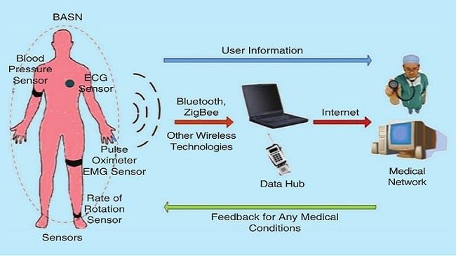 便携式分子传感器 利用纳米孔检测结核病