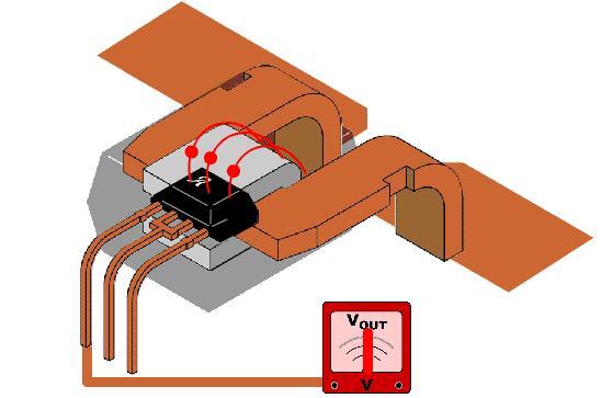 霍尔效应传感器应用于哪些方面?它有哪些优点?