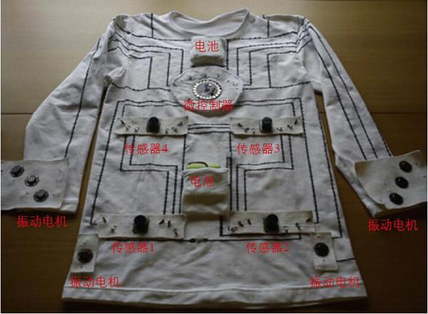 多种传感器在智能纺织品中的广泛性应用