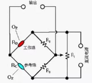 催化燃烧式可燃气体传感器原理电路图
