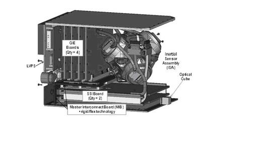 如何克服光纤陀螺仪在应用过程中的精度不足问题