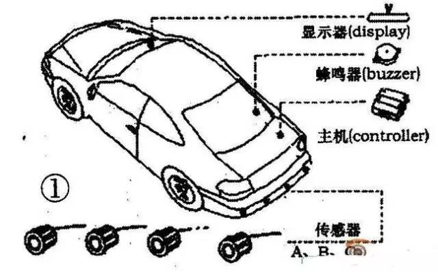 超声波传感器在倒车雷达系统中的应用
