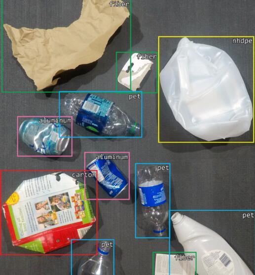 国外垃圾分类机器人采用视觉传感器分辨和回收垃圾