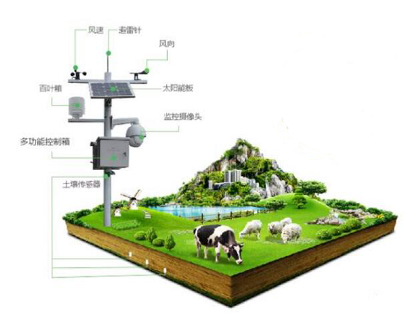 传感器专家网谈如何正确选择农业传感器产品