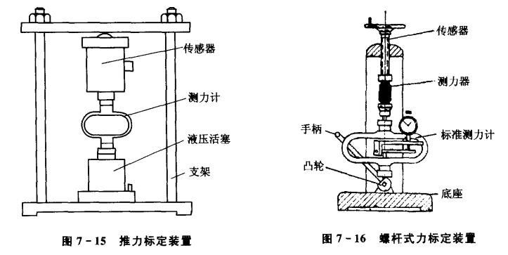 一文总结常用的力传感器的标定设备