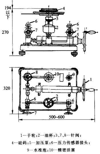 常用的压力、位移传感器的标定方法总结