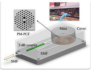 新型光纤加速度传感器可实时监测火车轨道缺陷