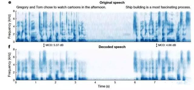 Facebook研发非侵入式的脑机接口设备,意念打字成为现实