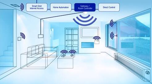 能量采集技术将促进传感器及物联网的快速增长