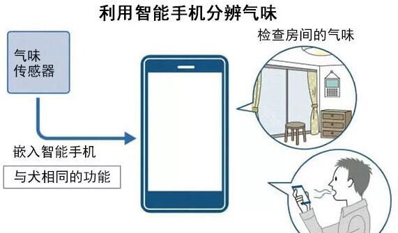 日本初创公司研发小型手机气味传感器