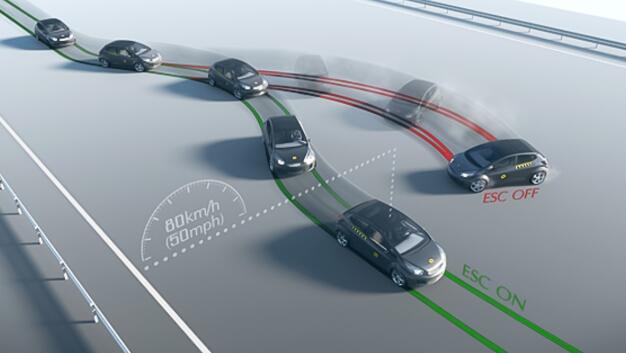 IMU惯性测量单元在自动驾驶系统的重要性