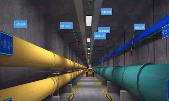 传感器技术在城市地下综合管廊中的重要应用
