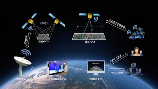 我国民营最大卫星入轨 可接收物联网传感器数据