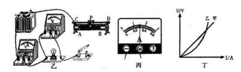 物理中欧姆定律应用压力传感器通过什么方法验证的