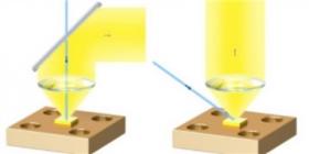 静态陶瓷转换器助力实现高亮度 肖特新产品加速突破全新紧凑型激光应用