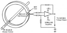 霍尔电流电压传感器变送器模块性能及应用