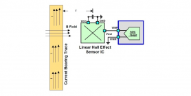 霍尔式轮速传感器测量方法和作用