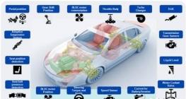 霍尔传感器在汽车上的应用