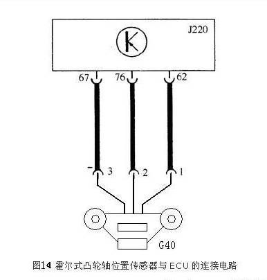 霍尔传感器应用实例