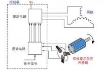 简单描述霍尔传感器在电机中的应用