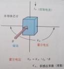 霍尔传感器的作用以及原理都有哪些