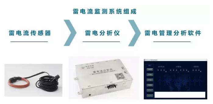 国内发布首个雷电智能监测系统 维护风电运行安全