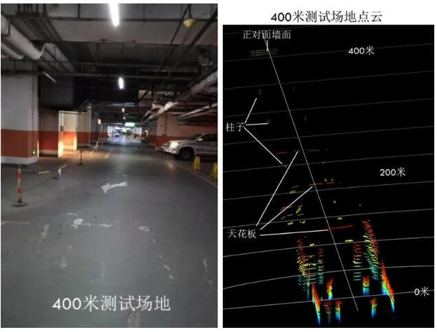 国内外公司在长距离激光雷达领域的研发进展与突破